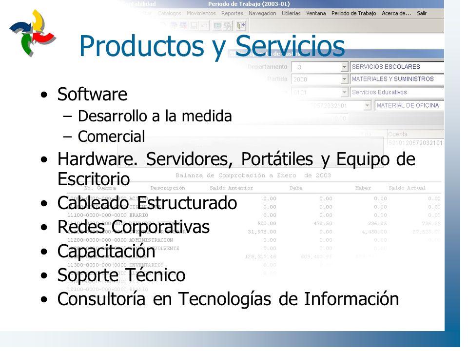 Productos y Servicios Software –Desarrollo a la medida –Comercial Hardware. Servidores, Portátiles y Equipo de Escritorio Cableado Estructurado Redes