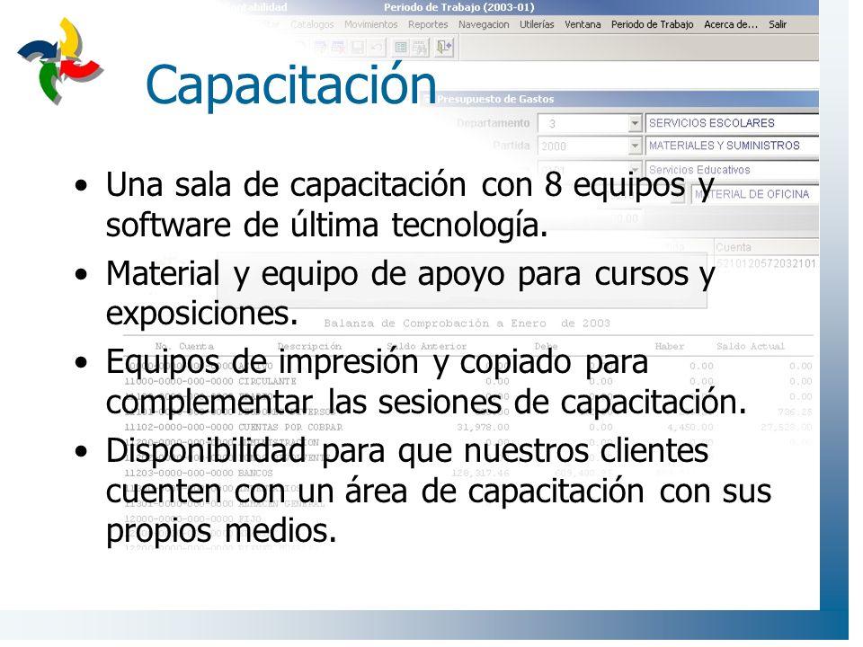 Capacitación Una sala de capacitación con 8 equipos y software de última tecnología.