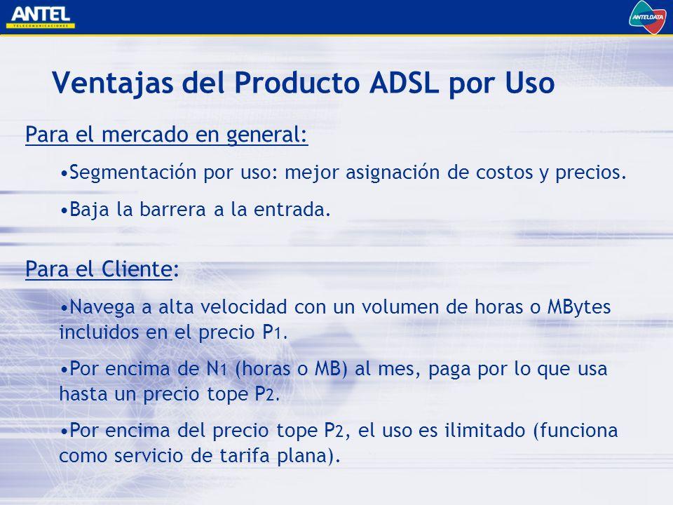 Ventajas del Producto ADSL por Uso Para el mercado en general: Segmentación por uso: mejor asignación de costos y precios.