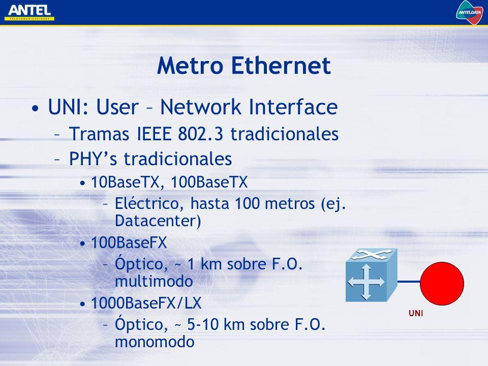 Metro Ethernet UNI: User – Network Interface –Tramas IEEE 802.3 tradicionales –PHYs tradicionales 10BaseTX, 100BaseTX –Eléctrico, hasta 100 metros (ej.