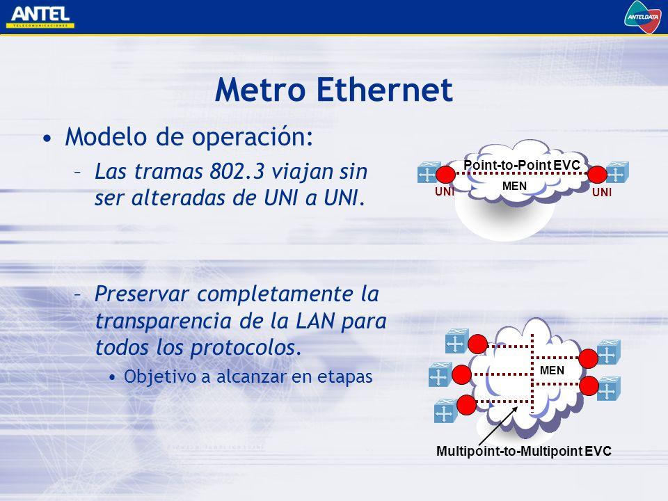 Metro Ethernet Modelo de operación: –Las tramas 802.3 viajan sin ser alteradas de UNI a UNI.