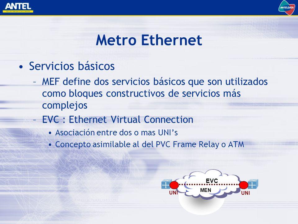 Metro Ethernet Servicios básicos –MEF define dos servicios básicos que son utilizados como bloques constructivos de servicios más complejos –EVC : Ethernet Virtual Connection Asociación entre dos o mas UNIs Concepto asimilable al del PVC Frame Relay o ATM UNI MEN UNI EVC