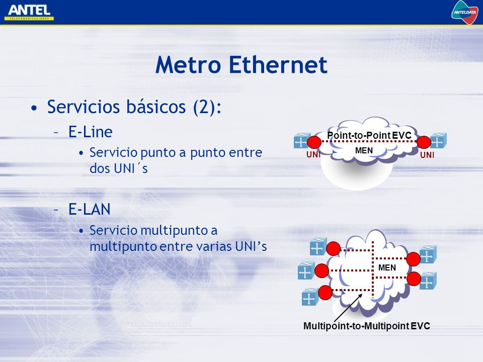 Metro Ethernet Servicios básicos (2): –E-Line Servicio punto a punto entre dos UNI´s –E-LAN Servicio multipunto a multipunto entre varias UNIs UNI MEN UNI Point-to-Point EVC MEN Multipoint-to-Multipoint EVC