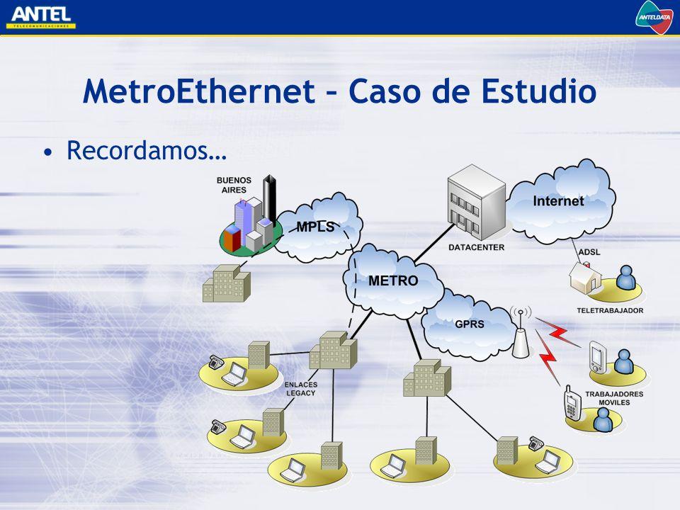 MetroEthernet – Caso de Estudio Recordamos…