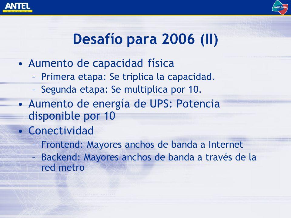 Desafío para 2006 (II) Aumento de capacidad física –Primera etapa: Se triplica la capacidad.