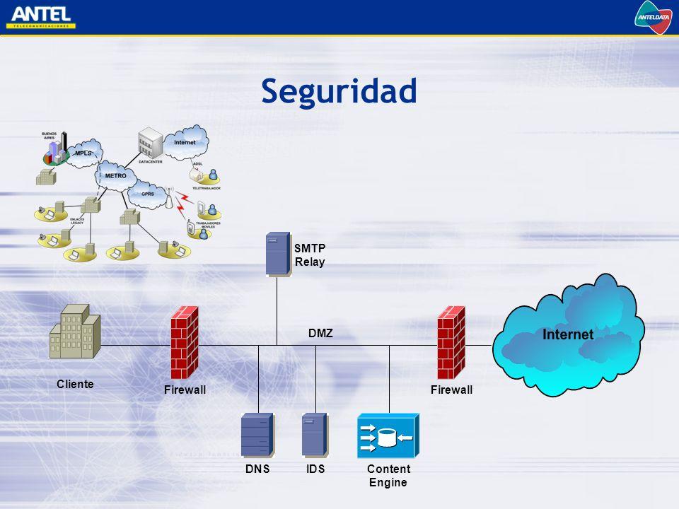 Seguridad Cliente DMZ Content Engine DNS SMTP Relay Firewall IDS Firewall