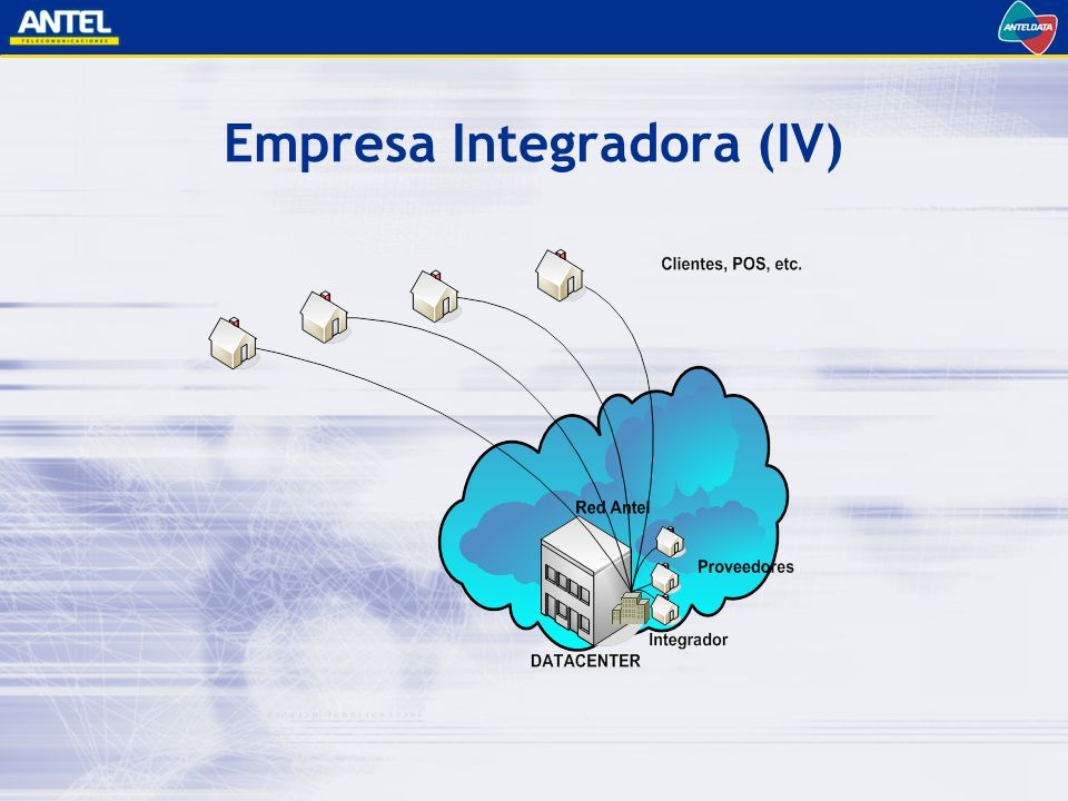 Empresa Integradora (IV)