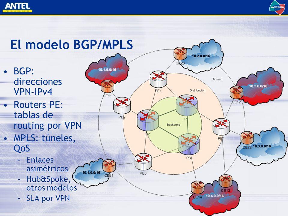 El modelo BGP/MPLS BGP: direcciones VPN-IPv4 Routers PE: tablas de routing por VPN MPLS: túneles, QoS –Enlaces asimétricos –Hub&Spoke, otros modelos –SLA por VPN
