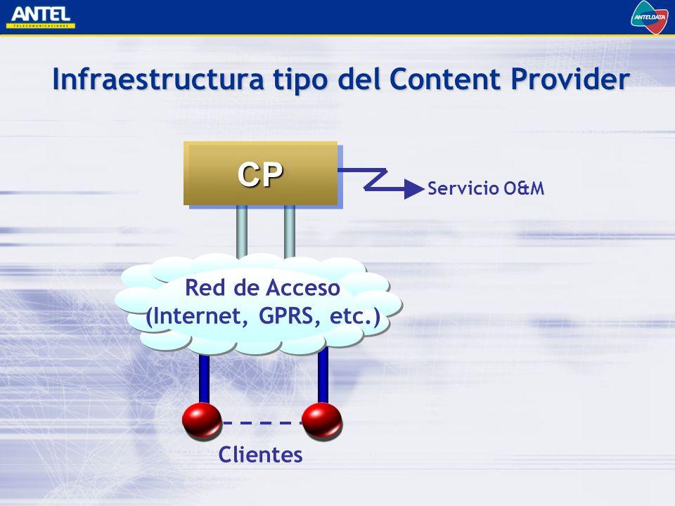 Infraestructura tipo del Content Provider Clientes Servicio O&M CPCP Red de Acceso (Internet, GPRS, etc.)