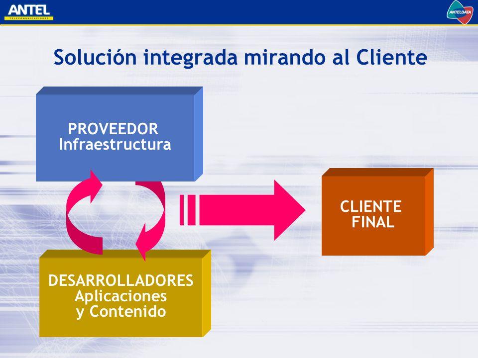 Solución integrada mirando al Cliente DESARROLLADORES Aplicaciones y Contenido CLIENTE FINAL PROVEEDOR Infraestructura