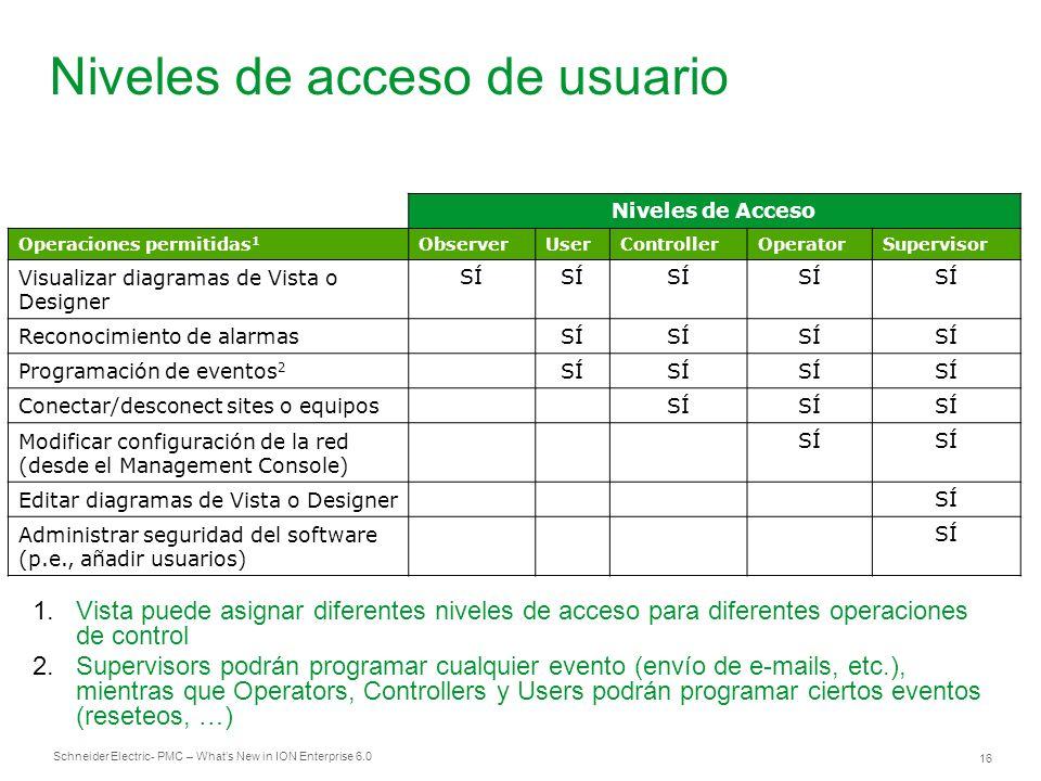 Schneider Electric 16 - PMC – Whats New in ION Enterprise 6.0 Niveles de acceso de usuario Niveles de Acceso Operaciones permitidas 1 ObserverUserCont
