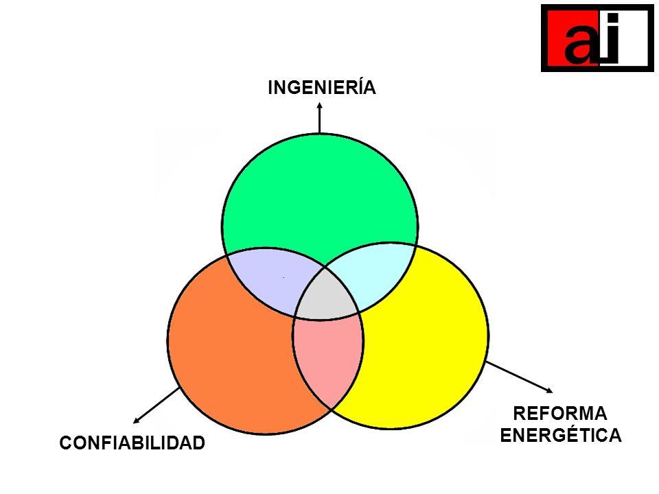 INGENIERÍA REFORMA ENERGÉTICA CONFIABILIDAD