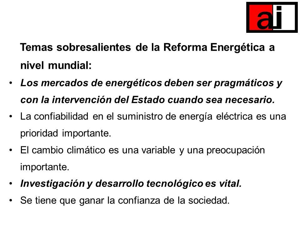 Temas sobresalientes de la Reforma Energética a nivel mundial: Los mercados de energéticos deben ser pragmáticos y con la intervención del Estado cuan