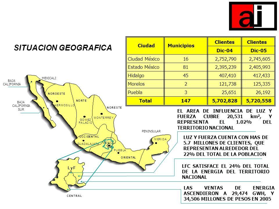 CENTRAL LyF EL AREA DE INFLUENCIA DE LUZ Y FUERZA CUBRE 20,531 km 2, Y REPRESENTA EL 1.02% DEL TERRITORIO NACIONAL LFC SATISFACE EL 24% DEL TOTAL DE L