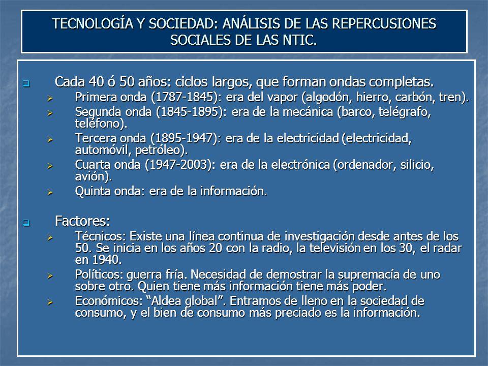 TECNOLOGÍA Y SOCIEDAD: ANÁLISIS DE LAS REPERCUSIONES SOCIALES DE LAS NTIC.