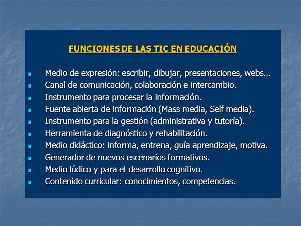 FUNCIONES DE LAS TIC EN EDUCACIÓN Medio de expresión: escribir, dibujar, presentaciones, webs… Medio de expresión: escribir, dibujar, presentaciones, webs… Canal de comunicación, colaboración e intercambio.