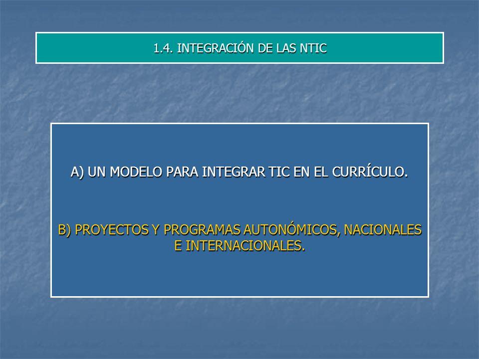 1.4.INTEGRACIÓN DE LAS NTIC A) UN MODELO PARA INTEGRAR TIC EN EL CURRÍCULO.