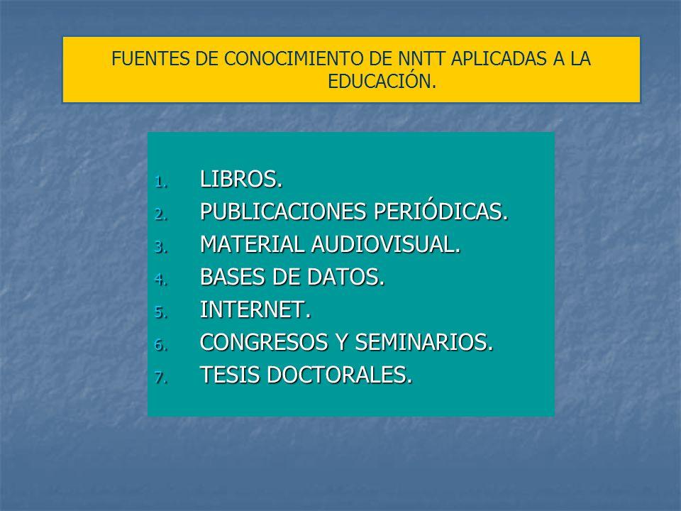 1.LIBROS. 2. PUBLICACIONES PERIÓDICAS. 3. MATERIAL AUDIOVISUAL.