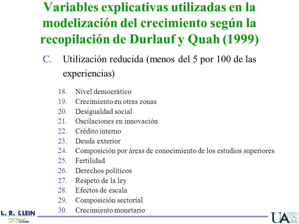 C.Utilización reducida (menos del 5 por 100 de las experiencias) 18.Nivel democrático 19.Crecimiento en otras zonas 20.Desigualdad social 21.Oscilacio