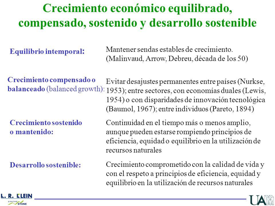 Crecimiento económico equilibrado, compensado, sostenido y desarrollo sostenible Equilibrio intemporal : Mantener sendas estables de crecimiento. (Mal