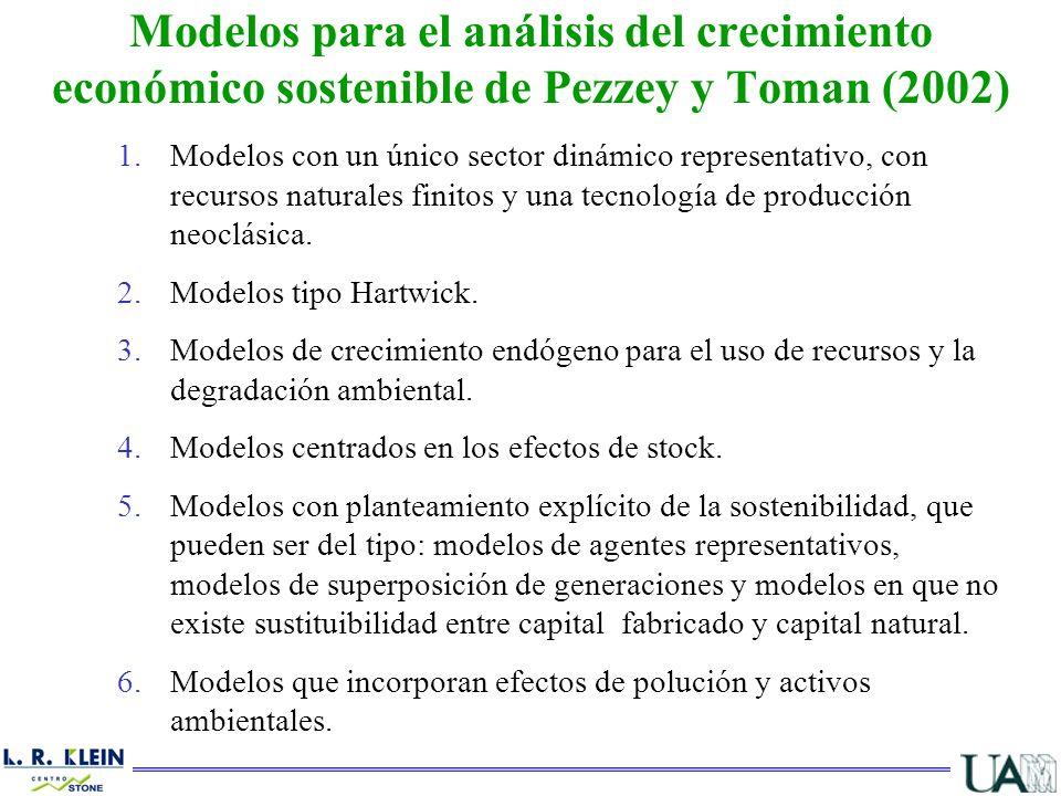 Modelos para el análisis del crecimiento económico sostenible de Pezzey y Toman (2002) 1.Modelos con un único sector dinámico representativo, con recu