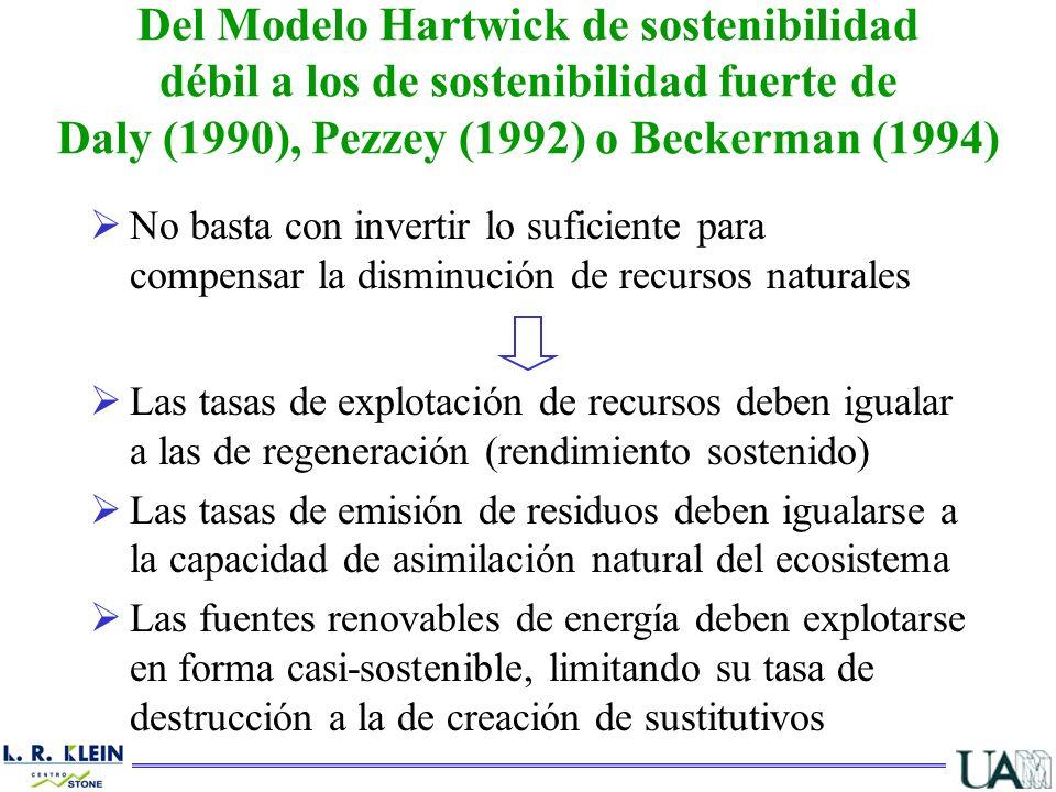 No basta con invertir lo suficiente para compensar la disminución de recursos naturales Del Modelo Hartwick de sostenibilidad débil a los de sostenibi