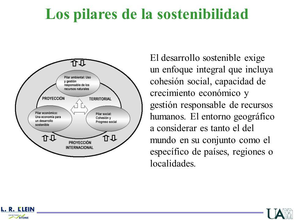 Crecimiento económico equilibrado, compensado, sostenido y desarrollo sostenible Equilibrio intemporal : Mantener sendas estables de crecimiento.