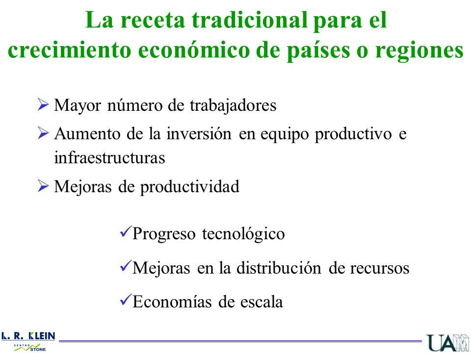 Mayor número de trabajadores Aumento de la inversión en equipo productivo e infraestructuras Mejoras de productividad La receta tradicional para el cr