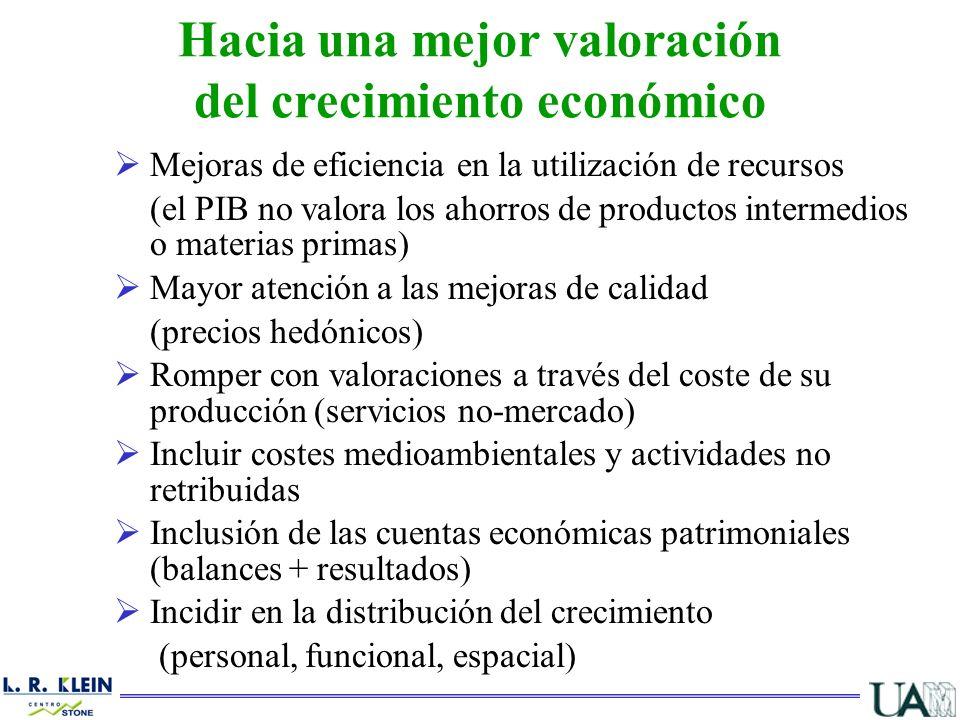 Mejoras de eficiencia en la utilización de recursos (el PIB no valora los ahorros de productos intermedios o materias primas) Mayor atención a las mej