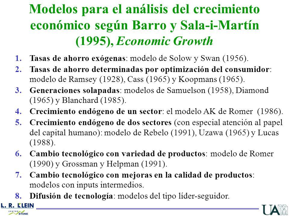 Modelos para el análisis del crecimiento económico según Barro y Sala-i-Martín (1995), Economic Growth 1.Tasas de ahorro exógenas: modelo de Solow y S
