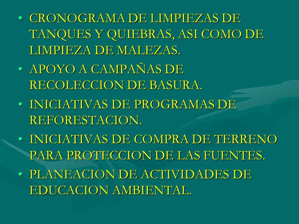 CRONOGRAMA DE LIMPIEZAS DE TANQUES Y QUIEBRAS, ASI COMO DE LIMPIEZA DE MALEZAS.CRONOGRAMA DE LIMPIEZAS DE TANQUES Y QUIEBRAS, ASI COMO DE LIMPIEZA DE MALEZAS.