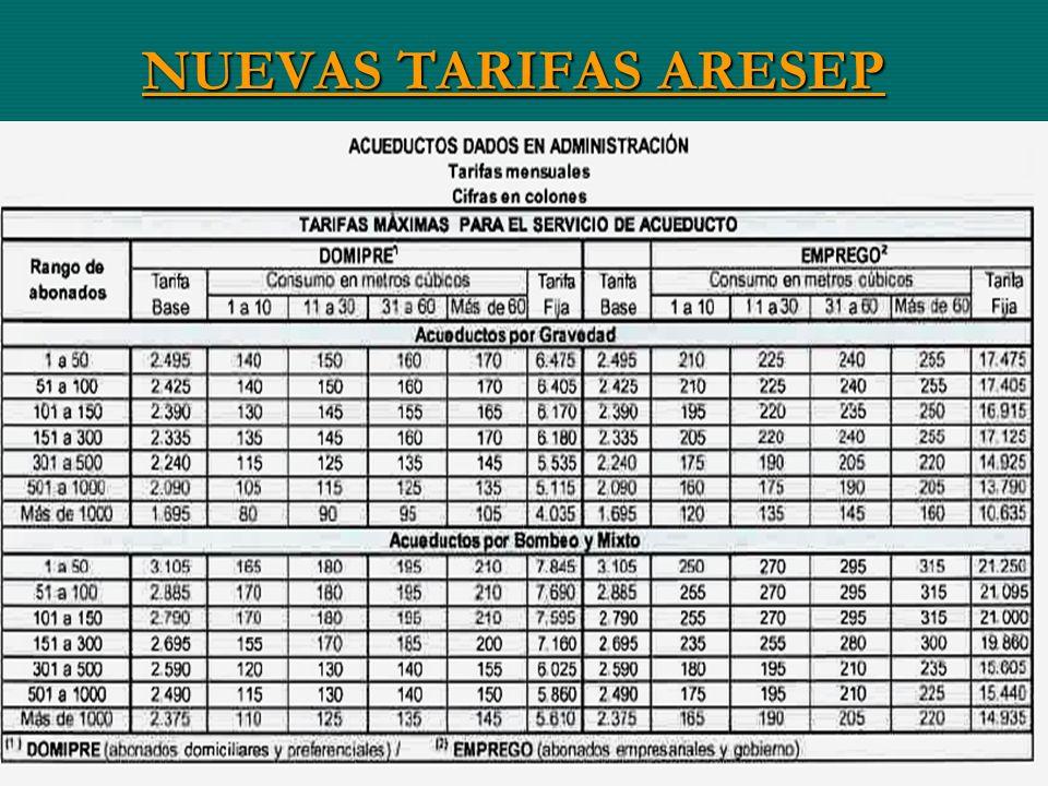 NUEVAS TARIFAS ARESEP