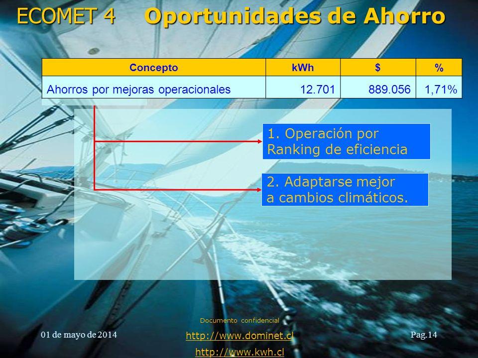 ECOMET 4 01 de mayo de 2014 Documento confidencial http://www.dominet.cl http://www.kwh.cl Pag.14 ConceptokWh$% Ahorros por mejoras operacionales12.70