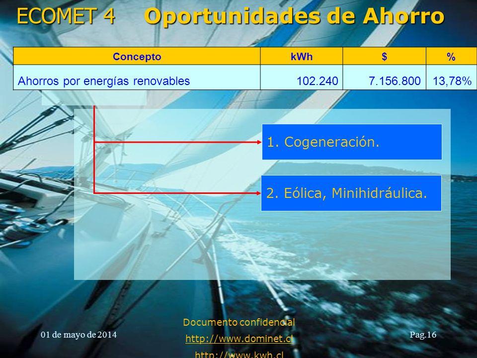 ECOMET 4 01 de mayo de 2014 Documento confidencial http://www.dominet.cl http://www.kwh.cl Pag.16 1. Cogeneración. Oportunidades de Ahorro ConceptokWh