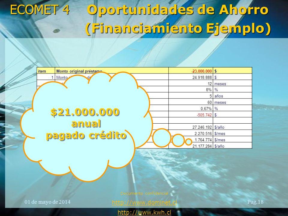 ECOMET 4 ítemMonto original préstamo-23.000.000$ 1Monto al término del periodo de gracia24.918.888$ 2Periodo de gracia12meses 3Tasa anual8% 4Años del