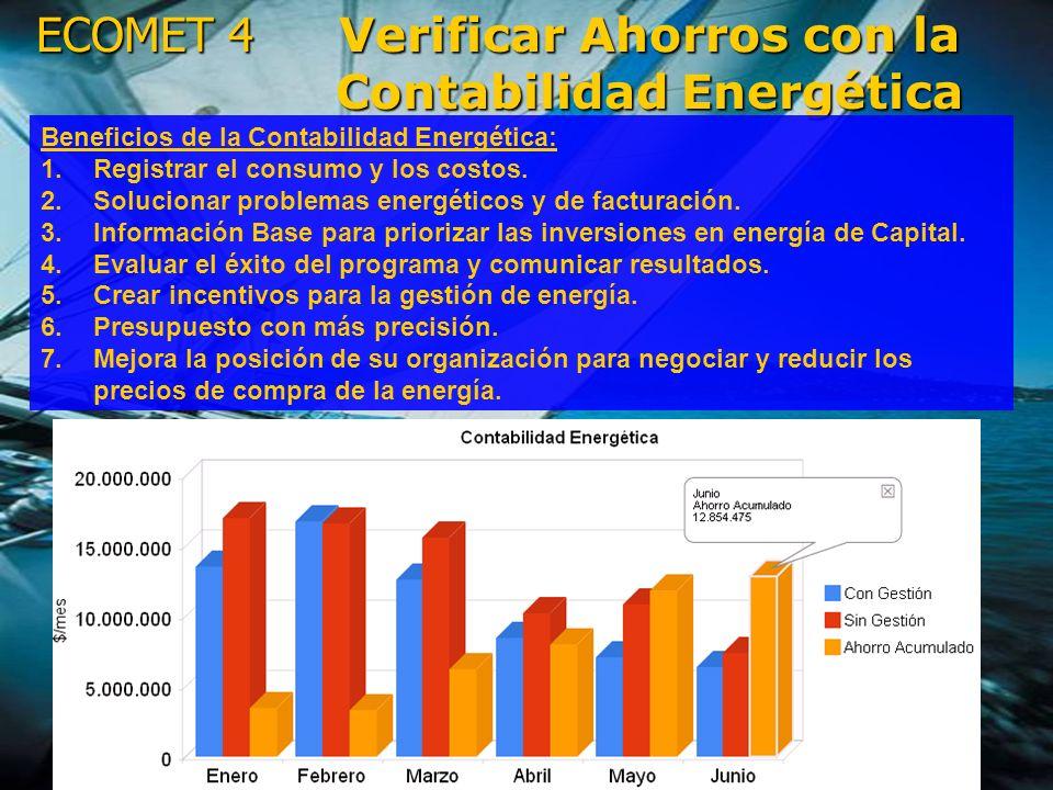 ECOMET 4 01 de mayo de 2014 Documento confidencial http://www.dominet.cl http://www.kwh.cl Pag.20 Verificar Ahorros con la Contabilidad Energética Ben
