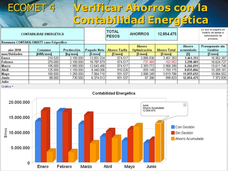 ECOMET 4 01 de mayo de 2014 Documento confidencial http://www.dominet.cl http://www.kwh.cl Pag.21 Verificar Ahorros con la Contabilidad Energética