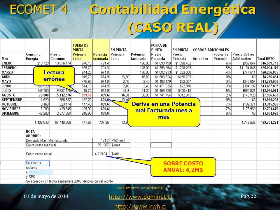 ECOMET 4 01 de mayo de 2014 Documento confidencial http://www.dominet.cl http://www.kwh.cl Pag.22 Lectura errónea Deriva en una Potencia mal Facturada
