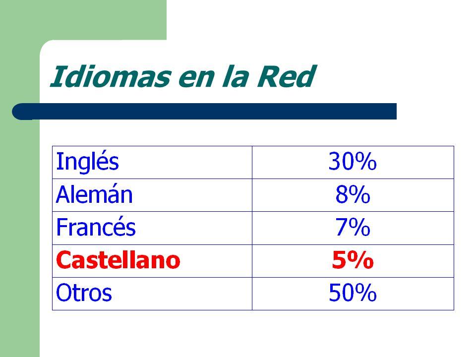 Idiomas en la Red