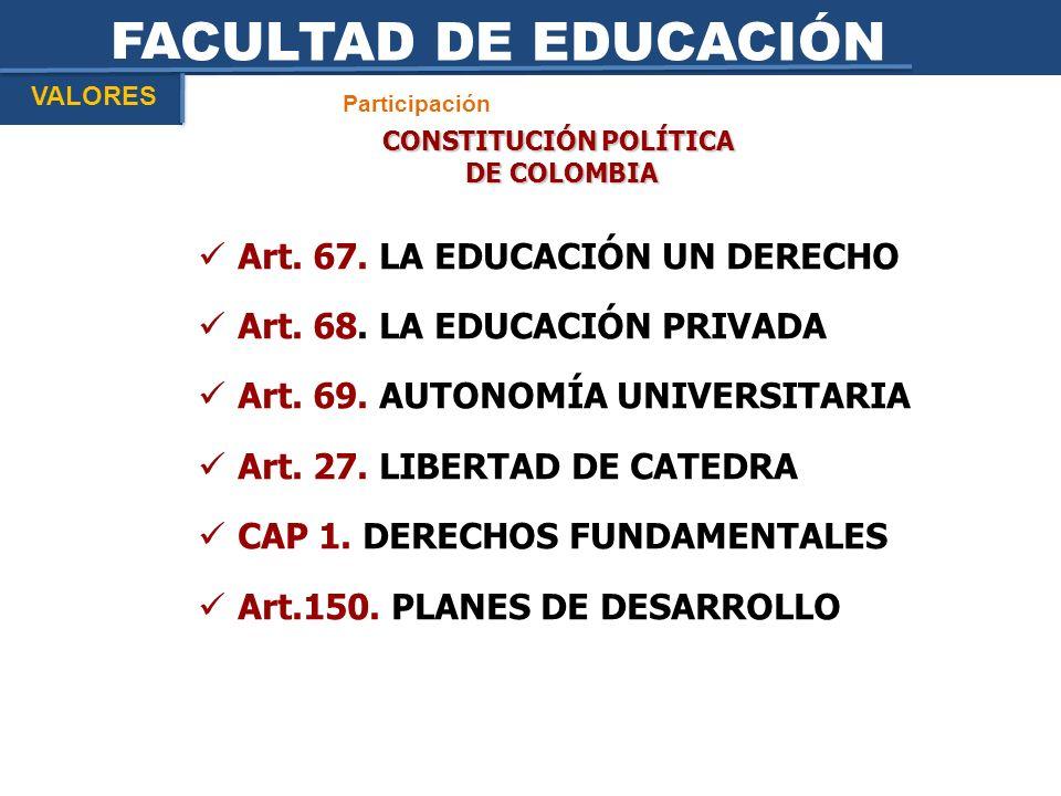 FACULTAD DE EDUCACIÓN Participación VALORES CONSTITUCIÓN POLÍTICA DE COLOMBIA Art. 67. LA EDUCACIÓN UN DERECHO Art. 68. LA EDUCACIÓN PRIVADA Art. 69.