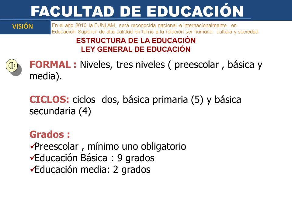 En el año 2010 la FUNLAM, será reconocida nacional e internacionalmente en Educación Superior de alta calidad en torno a la relación ser humano, cultu