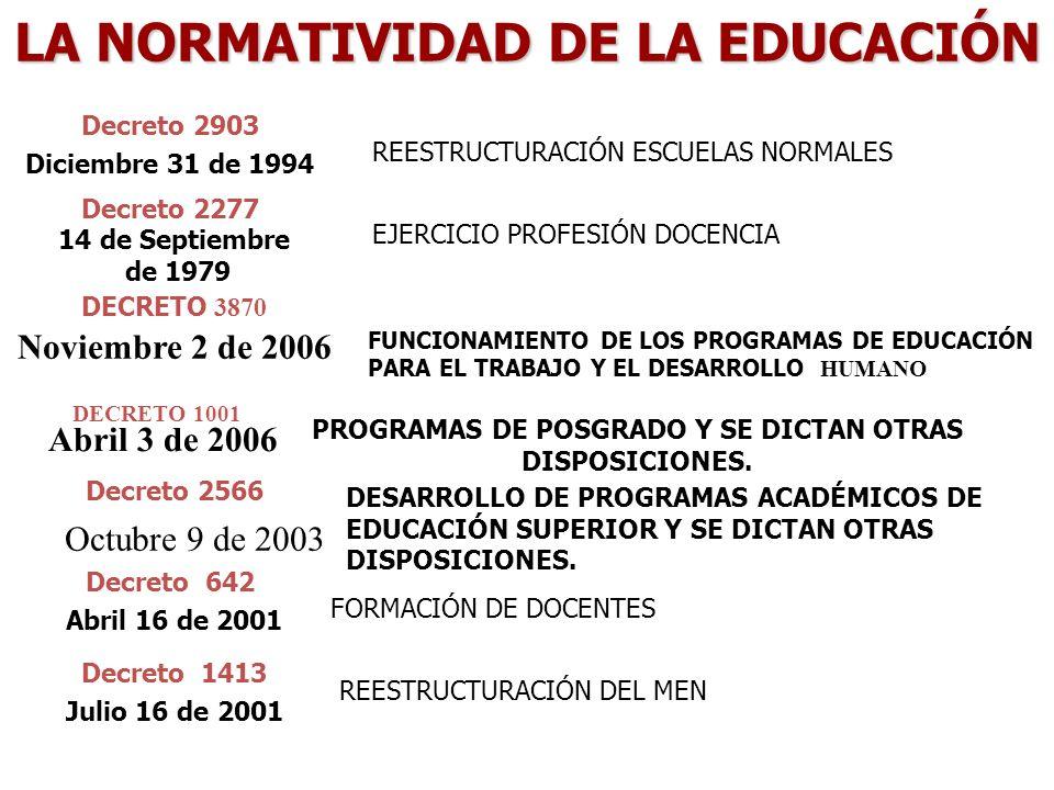 LA NORMATIVIDAD DE LA EDUCACIÓN Decreto 2903 Diciembre 31 de 1994 Decreto 2277 14 de Septiembre de 1979 DECRETO 3870 Noviembre 2 de 2006 Decreto 2566