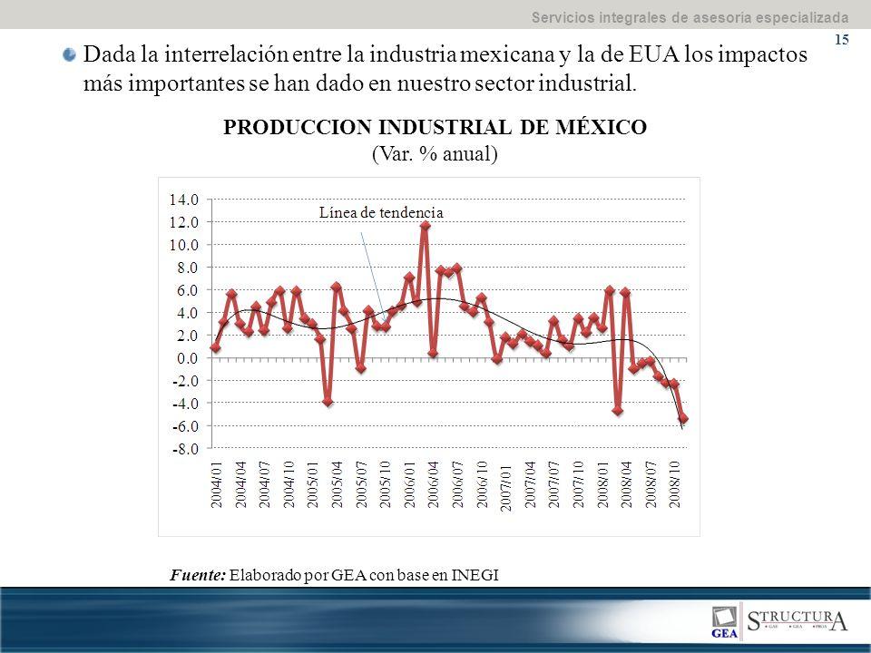 Servicios integrales de asesoría especializada 15 PRODUCCION INDUSTRIAL DE MÉXICO (Var.