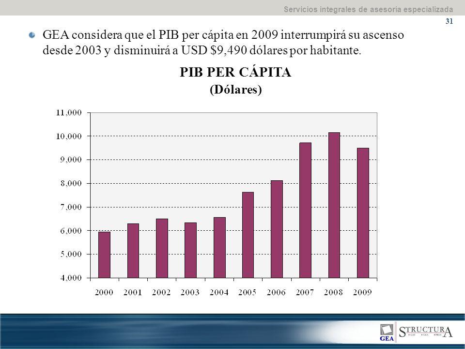 Servicios integrales de asesoría especializada 31 PIB PER CÁPITA (Dólares) GEA considera que el PIB per cápita en 2009 interrumpirá su ascenso desde 2003 y disminuirá a USD $9,490 dólares por habitante.
