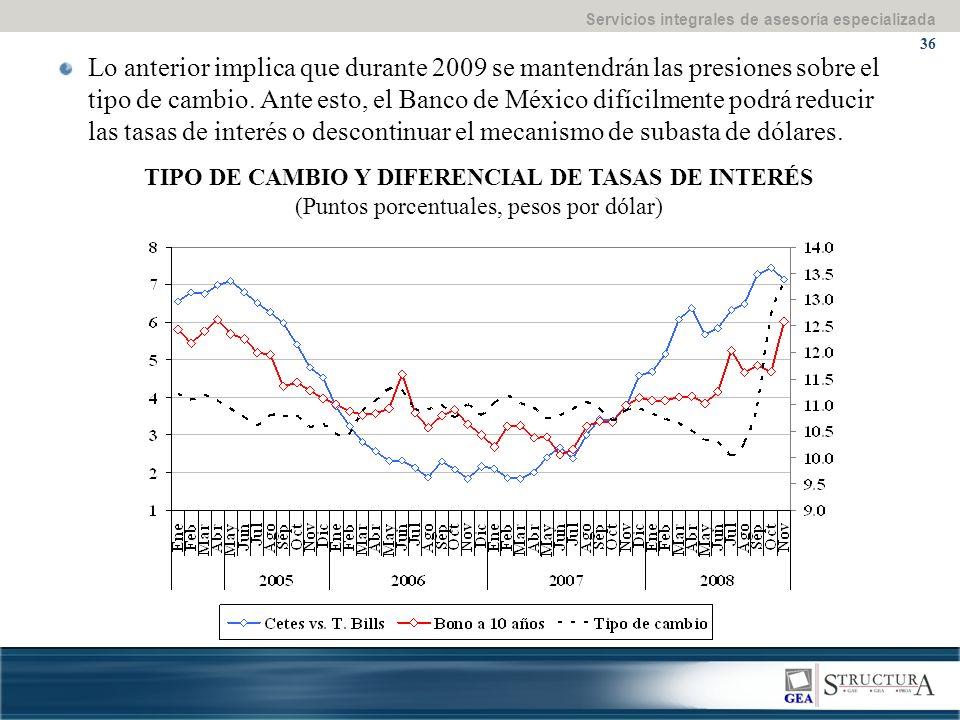 Servicios integrales de asesoría especializada 36 TIPO DE CAMBIO Y DIFERENCIAL DE TASAS DE INTERÉS (Puntos porcentuales, pesos por dólar) Lo anterior implica que durante 2009 se mantendrán las presiones sobre el tipo de cambio.