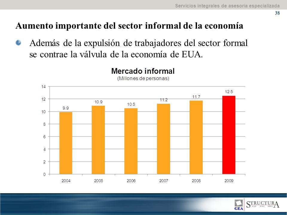Servicios integrales de asesoría especializada 38 Aumento importante del sector informal de la economía Además de la expulsión de trabajadores del sector formal se contrae la válvula de la economía de EUA.