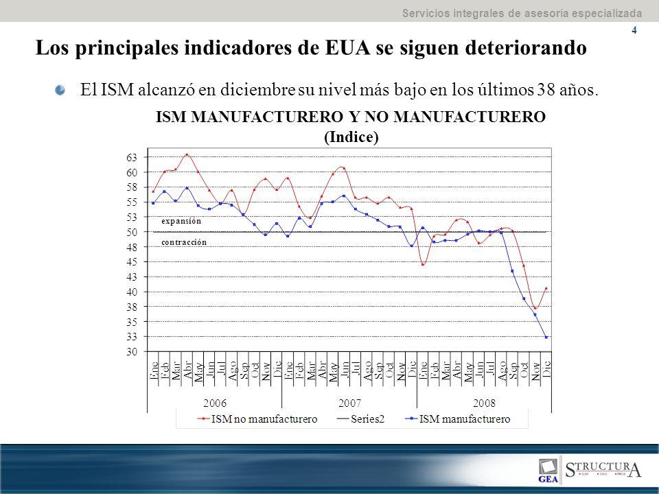 Servicios integrales de asesoría especializada 4 Los principales indicadores de EUA se siguen deteriorando El ISM alcanzó en diciembre su nivel más bajo en los últimos 38 años.
