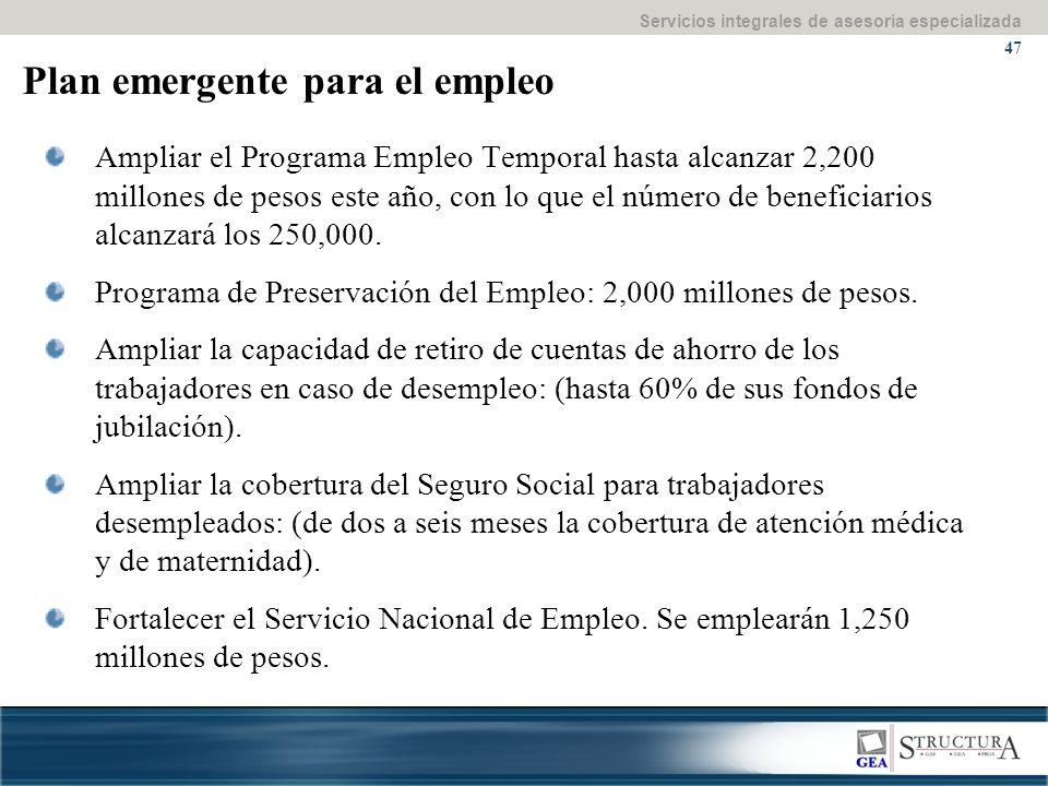 Servicios integrales de asesoría especializada 47 Plan emergente para el empleo Ampliar el Programa Empleo Temporal hasta alcanzar 2,200 millones de pesos este año, con lo que el número de beneficiarios alcanzará los 250,000.