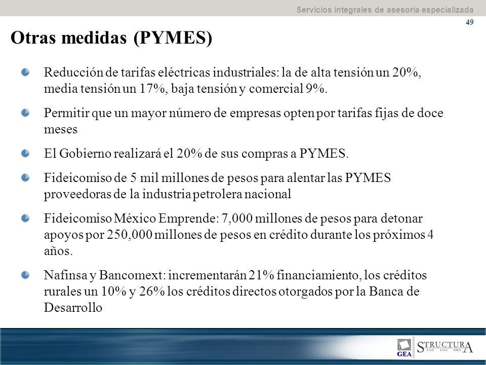 Servicios integrales de asesoría especializada 49 Otras medidas (PYMES) Reducción de tarifas eléctricas industriales: la de alta tensión un 20%, media tensión un 17%, baja tensión y comercial 9%.