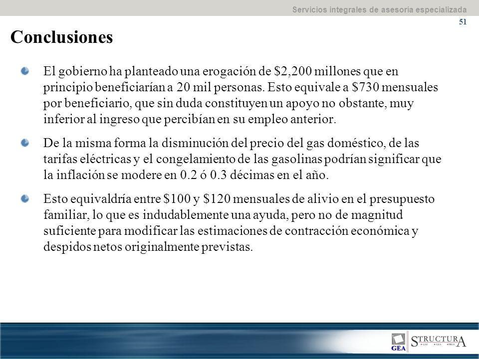 Servicios integrales de asesoría especializada 51 Conclusiones El gobierno ha planteado una erogación de $2,200 millones que en principio beneficiarían a 20 mil personas.
